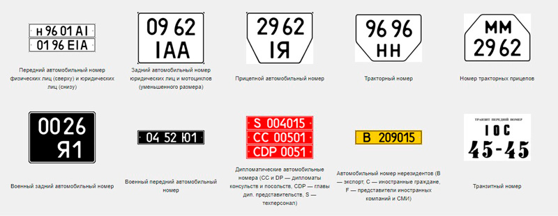 Номерні знаки авто
