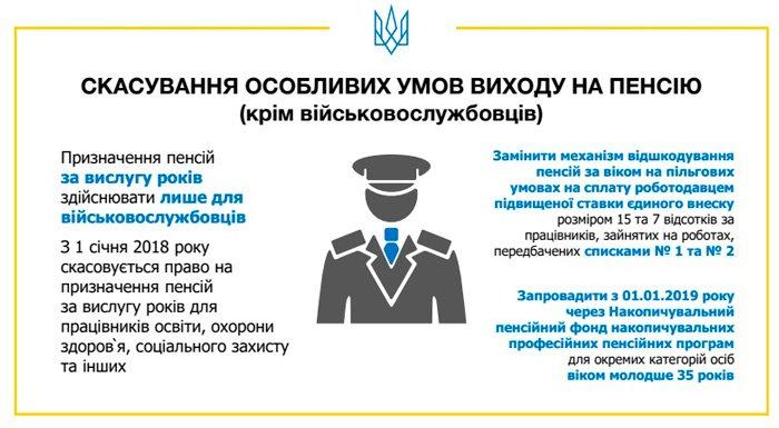 Мінімальний розмір пенсій в Україні