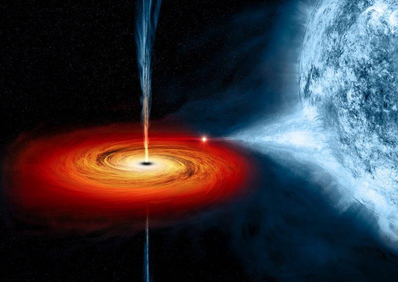 Цікаві факти про чорні діри