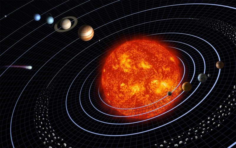 Цікаві факти про Сонячну систему