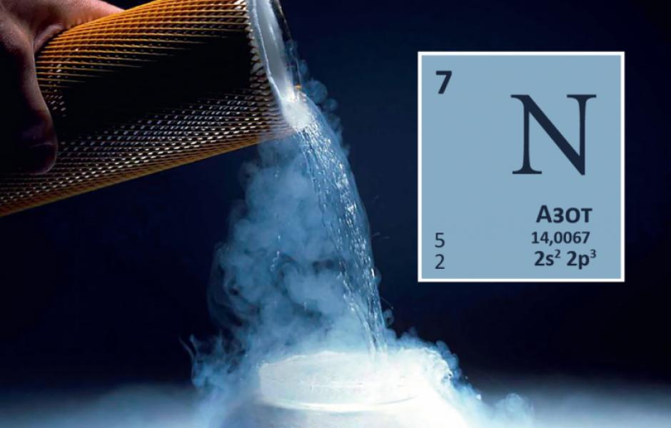 Цікаві факти про азот
